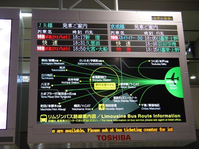 Narita Airport Dataflow Diagram
