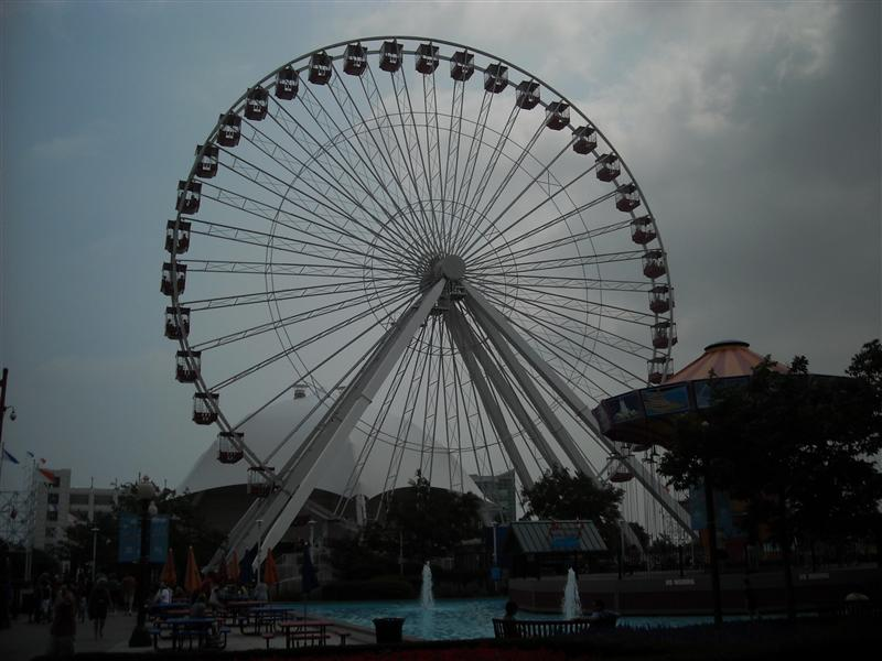 Largest Ferris Wheel in the World